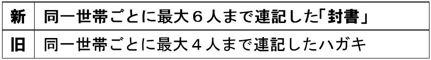 『入場券様式変更点』の画像