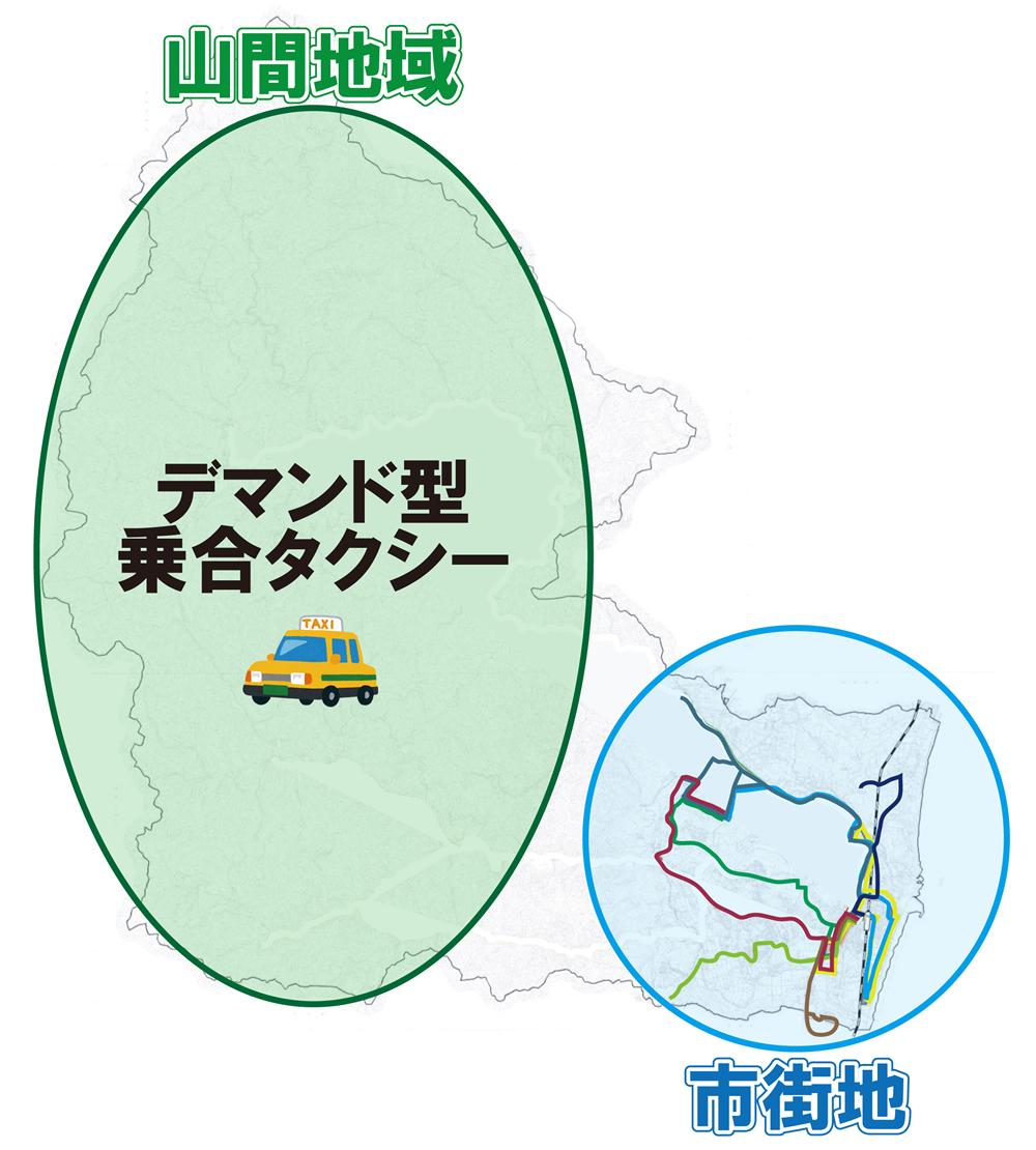 『路線バス・デマンド型乗合タクシー全体図』の画像