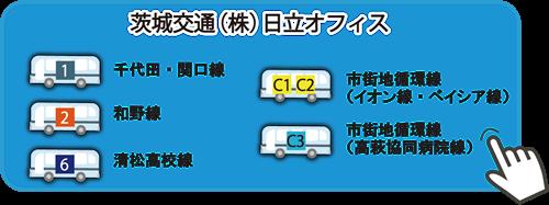 『茨城交通日立オフィス 路線』の画像