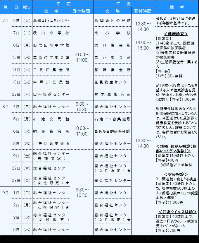 『R元検診日程』の画像