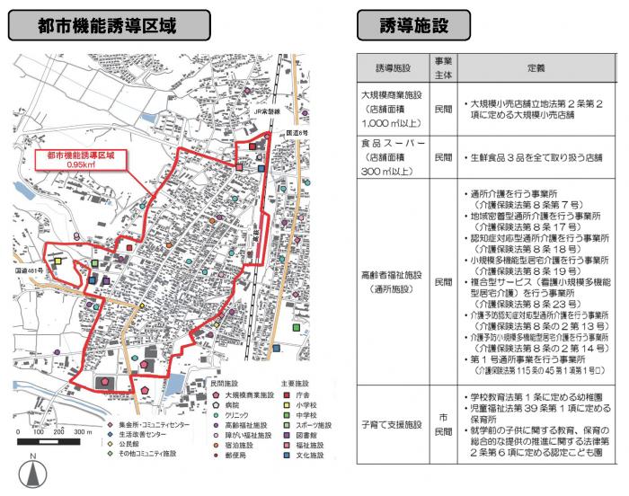 『都市機能誘導区域』の画像