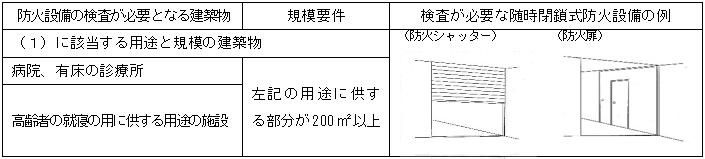 H28防火設備表